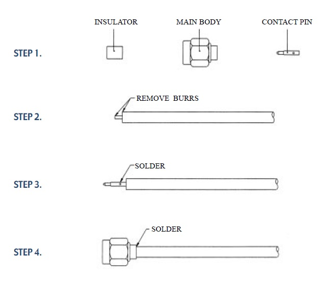 cable instructions-solder(Semi-Rigid)